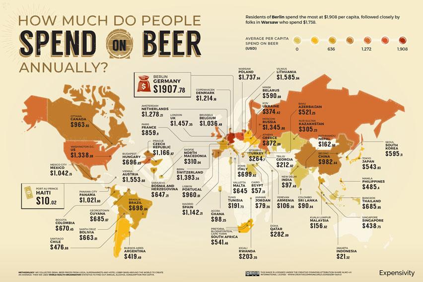 траты на пиво